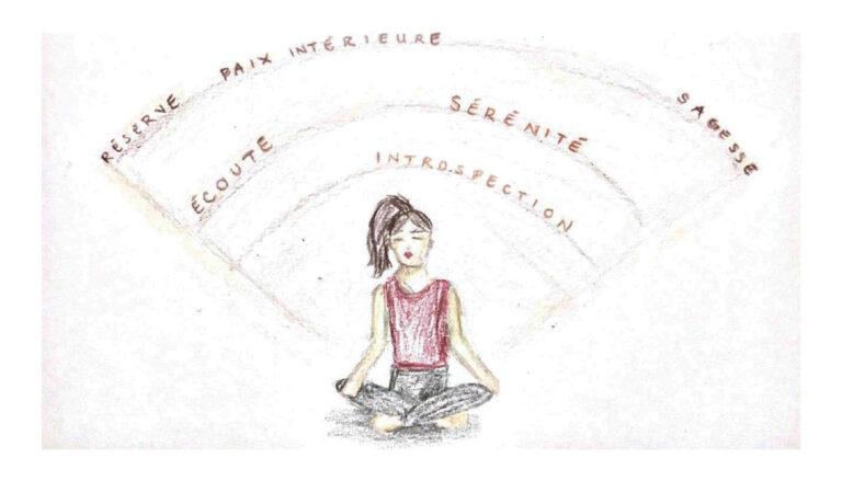 Réflexions sur la sagesse